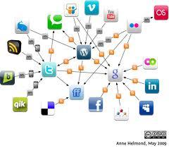 امکان ارسال مطلب و عکس از طریق ایمیل به شبکه های اجتماعی