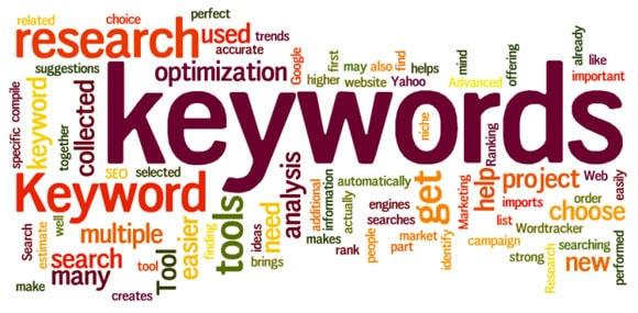 چگونه کلمات کلیدی مناسب را برای سئو بیابیم