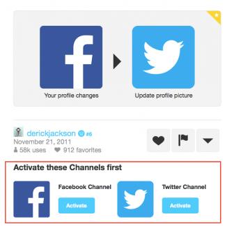 زمان اختصاص یافته برای شبکه های اجتماعی